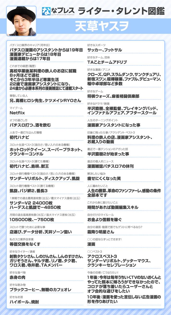 天草ヤスヲ ライター・タレント図鑑