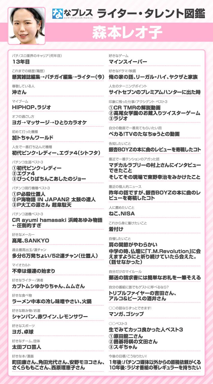 森本レオ子 ライター・タレント図鑑