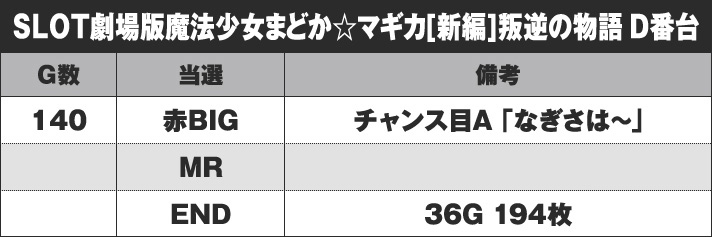 SLOT新劇場版魔法少女まどか☆マギカ[新編]叛逆物語 D番台 実戦データ