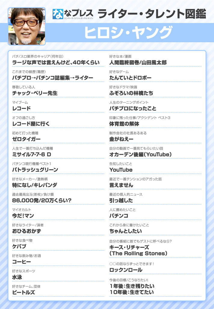 ヒロシ・ヤング ライター・タレント図鑑
