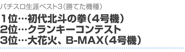 パチスロ生涯ベスト3(勝てた機種) 1位…初代北斗の拳(4号機) 2位…クランキーコンテスト 3位…大花火、B-MAX(4号機)