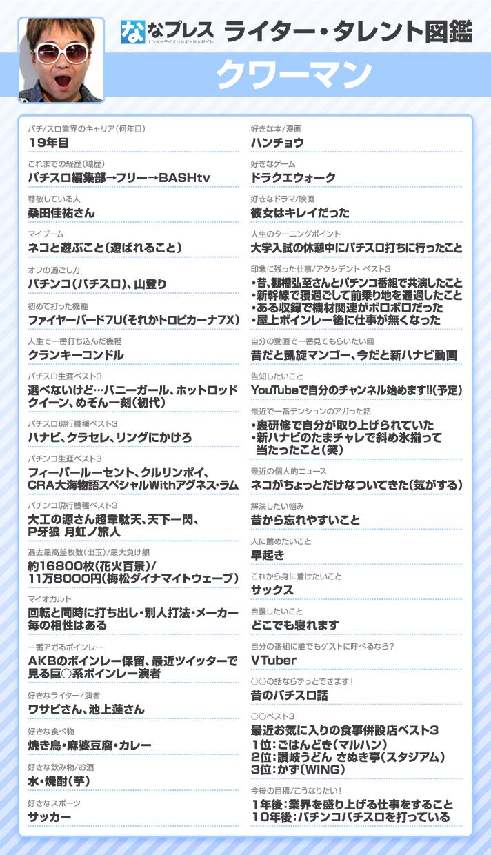 クワーマン ライター・タレント図鑑