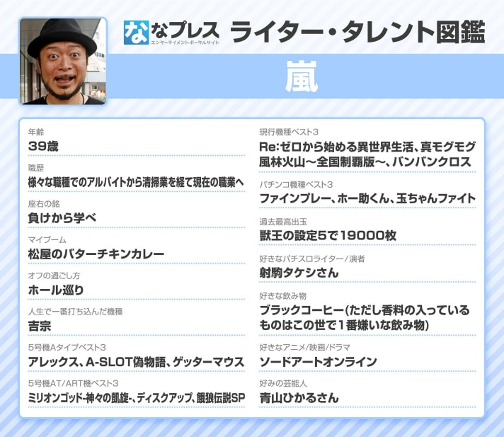 嵐ライター・タレント図鑑
