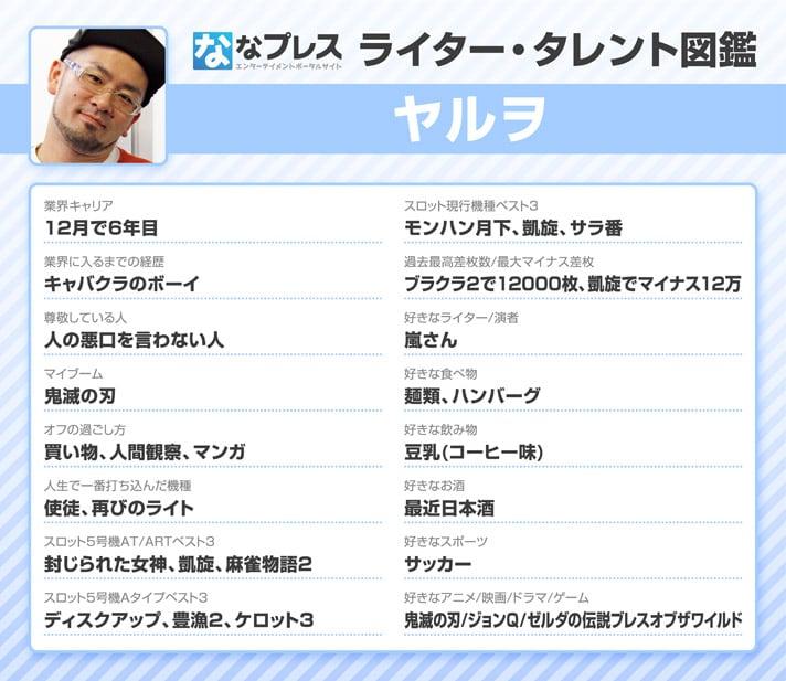 ヤルヲ ライター・タレント図鑑