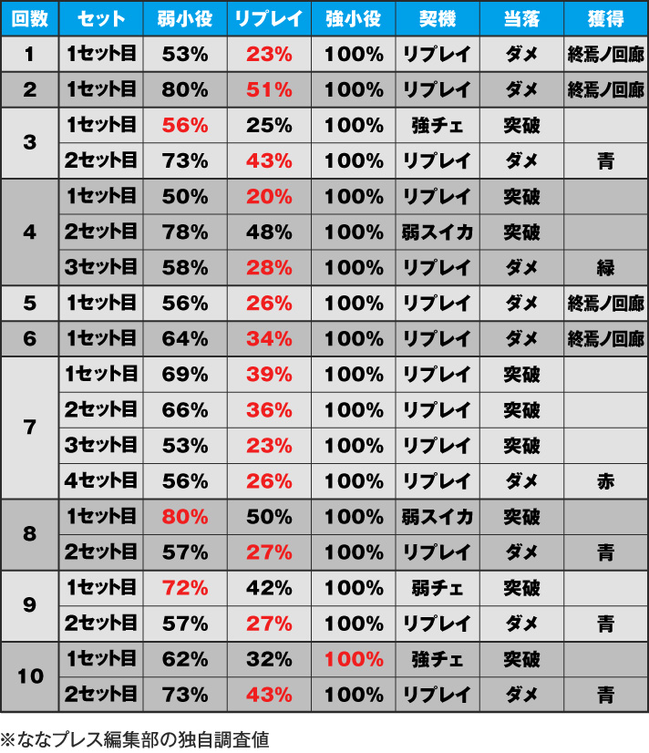 Sリング~恐襲ノ連鎖~ 画像4