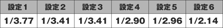 SLOTバジリスク~甲賀忍法帳~絆2 画像2
