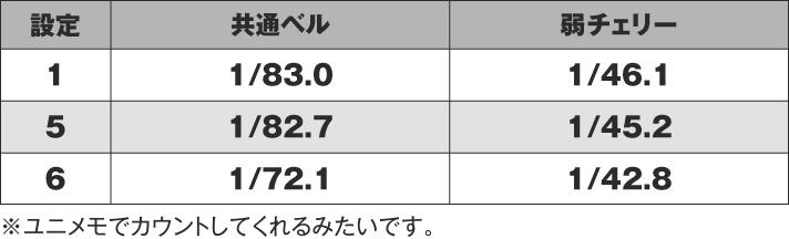 SLOTバジリスク~甲賀忍法帳~絆2 画像4