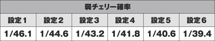 SLOTバジリスク~甲賀忍法帳~絆2 画像3