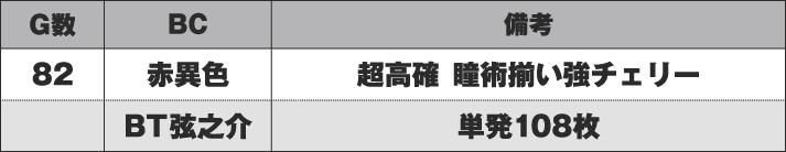 SLOTバジリスク~甲賀忍法帳~絆2 画像7