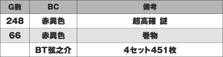 SLOTバジリスク~甲賀忍法帳~絆2 画像8