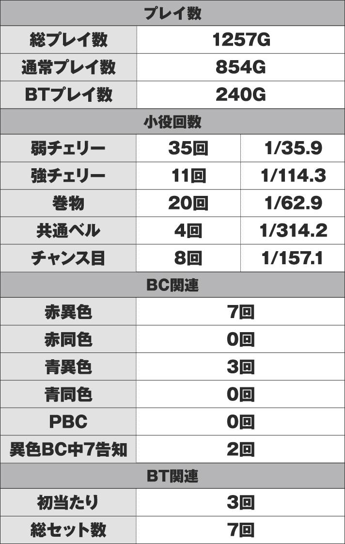 SLOTバジリスク~甲賀忍法帳~絆2 画像9