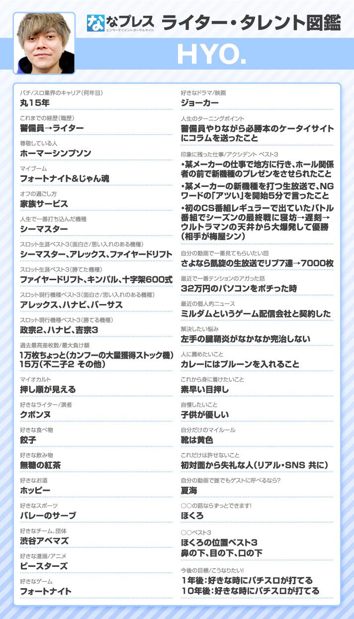 HYO.ライター・タレント図鑑