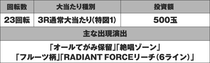 P戦姫絶唱シンフォギア2 画像13