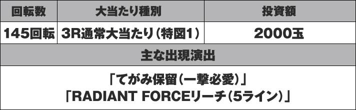 P戦姫絶唱シンフォギア2 画像4