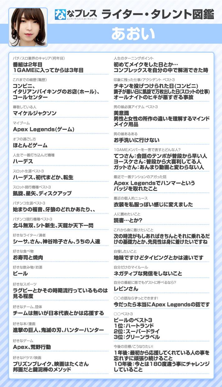 あおいライター・タレント図鑑