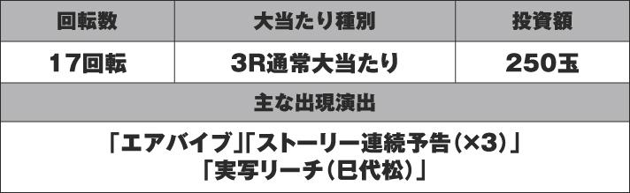 ぱちんこ 新・必殺仕置人 TURBO 実戦データ