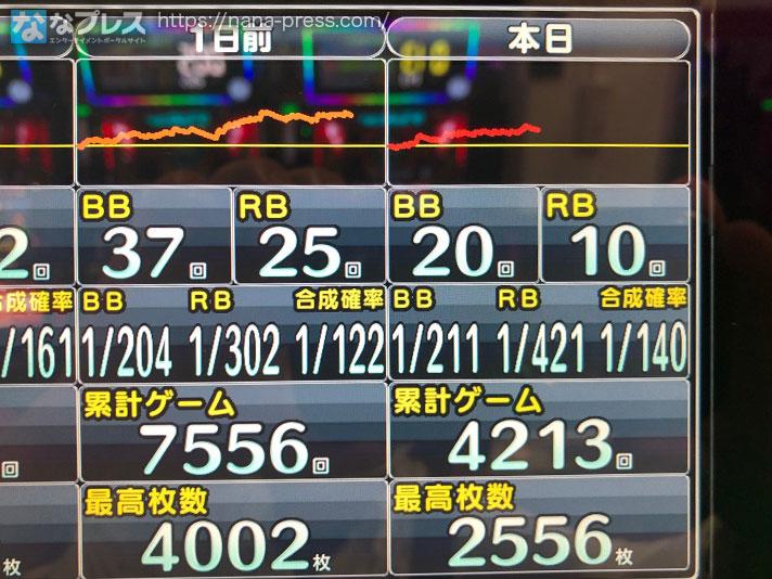 ニューパルサーDX データランプ スランプグラフ