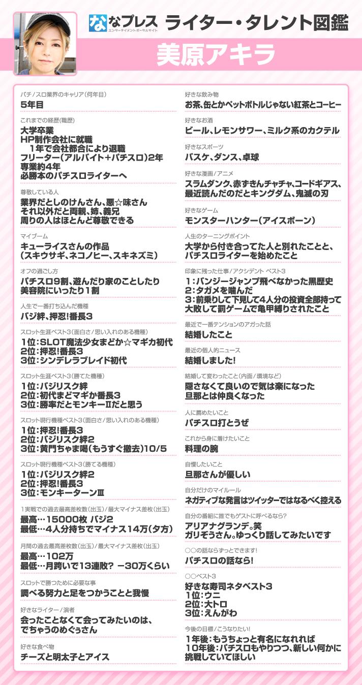 美原アキラ アンケート画像