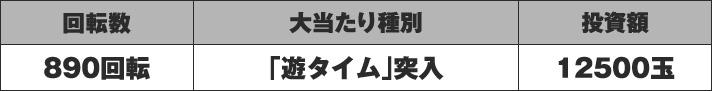 Pフィーバー アイドルマスター ミリオンライブ 実戦データ