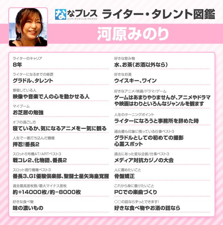 河原みのりライター・タレント図鑑