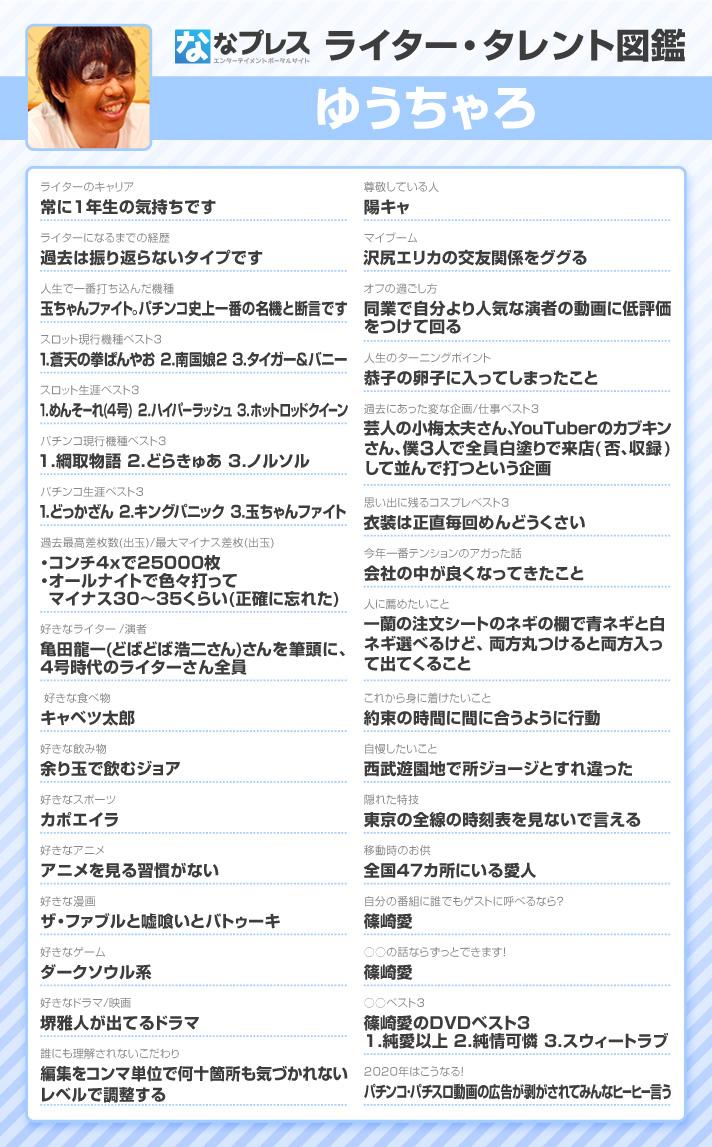 ゆうちゃろライター・タレント図鑑