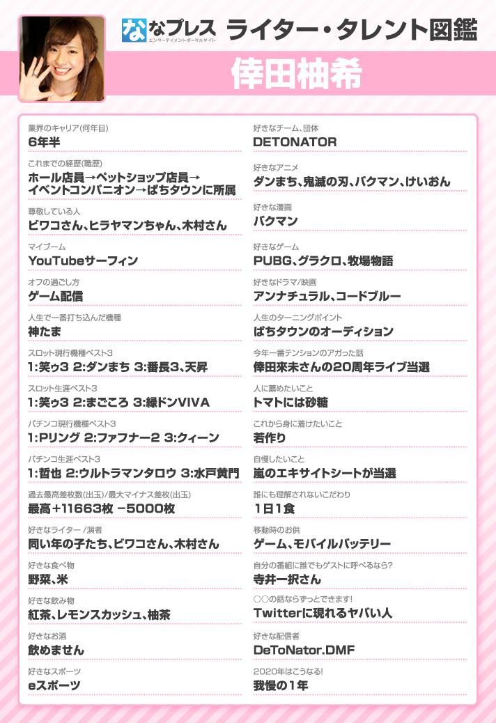 倖田柚希ライター・タレント図鑑