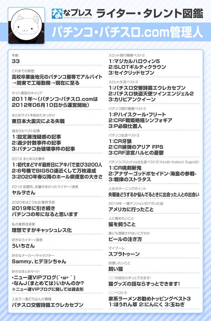 パチンコ・パチスロ.com管理人ライター・タレント図鑑