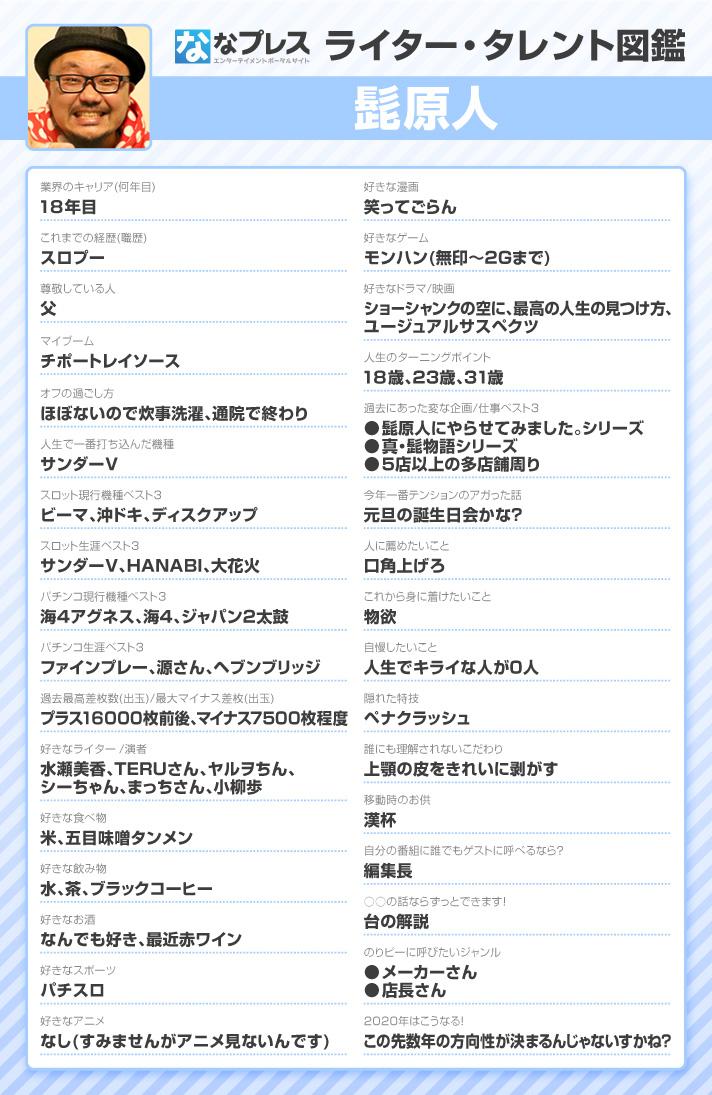 髭原人のライター・タレント図鑑