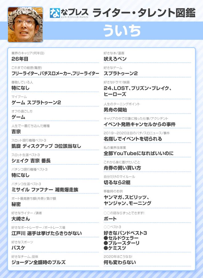 ういちライター・タレント図鑑