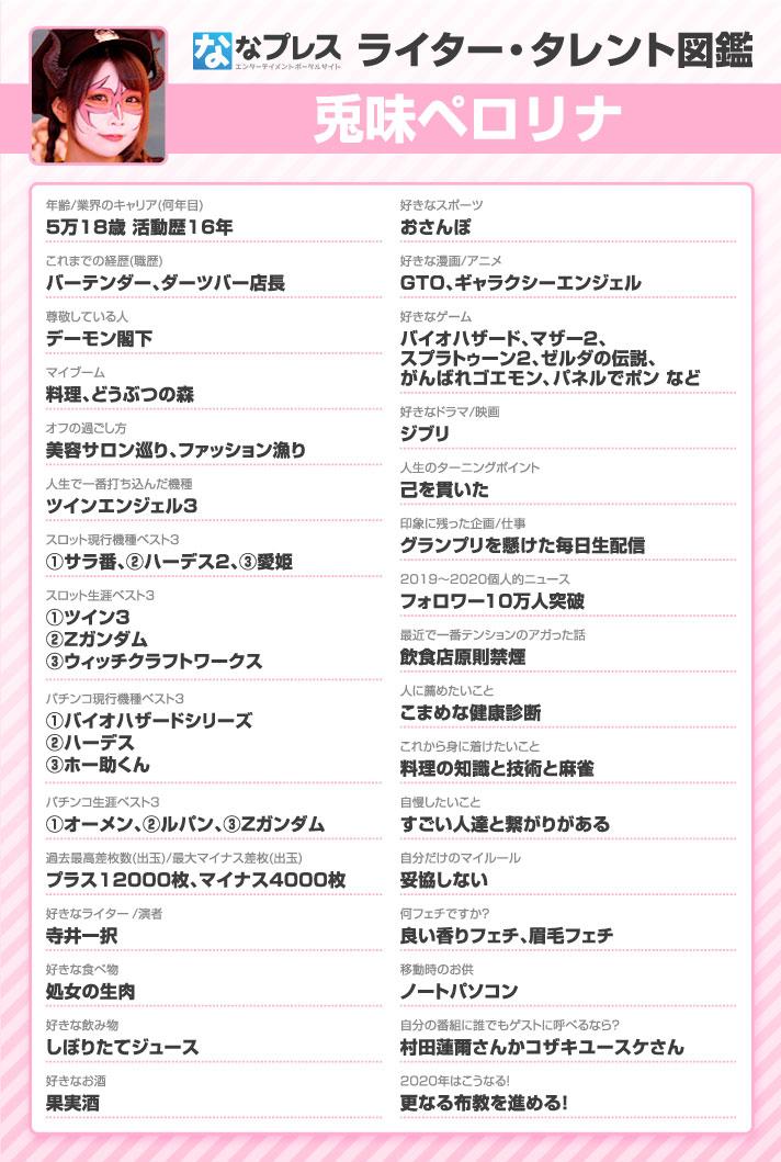 兎味ペロリナのライター・タレント図鑑