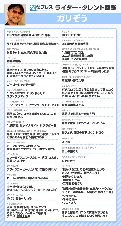 ガリぞうライター・タレント図鑑