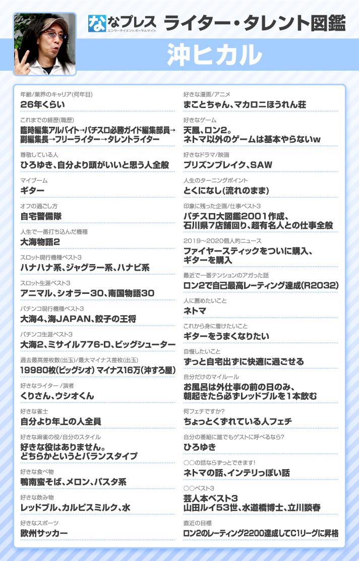 沖ヒカルのライター・タレント図鑑
