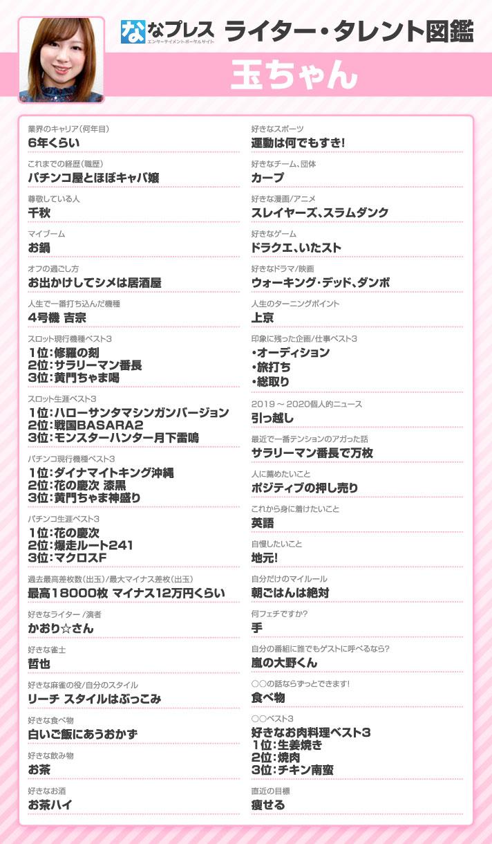 玉ちゃんライター・タレント図鑑