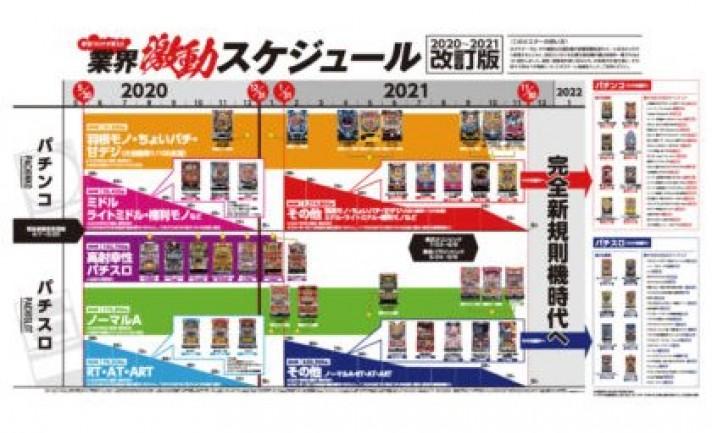 コロナで変わった旧規則機の経過措置!1枚にまとめた「業界激動スケジュール 2020-2021改訂版」のポスターが無料DL中!